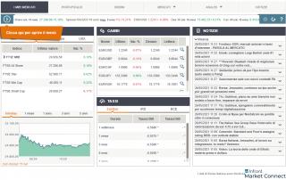 MFI Service Broker - Screenshot Mercati