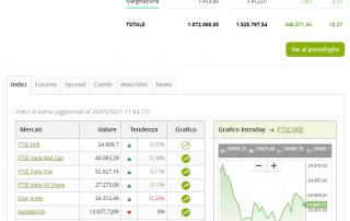 MFI Service Broker - Screenshot Portafoglio e Indici