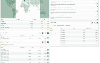 MFI Service Broker - Screenshot Trading